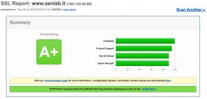 Risultato SSL Test
